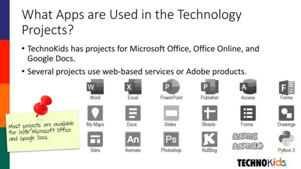 Technokids technology apps