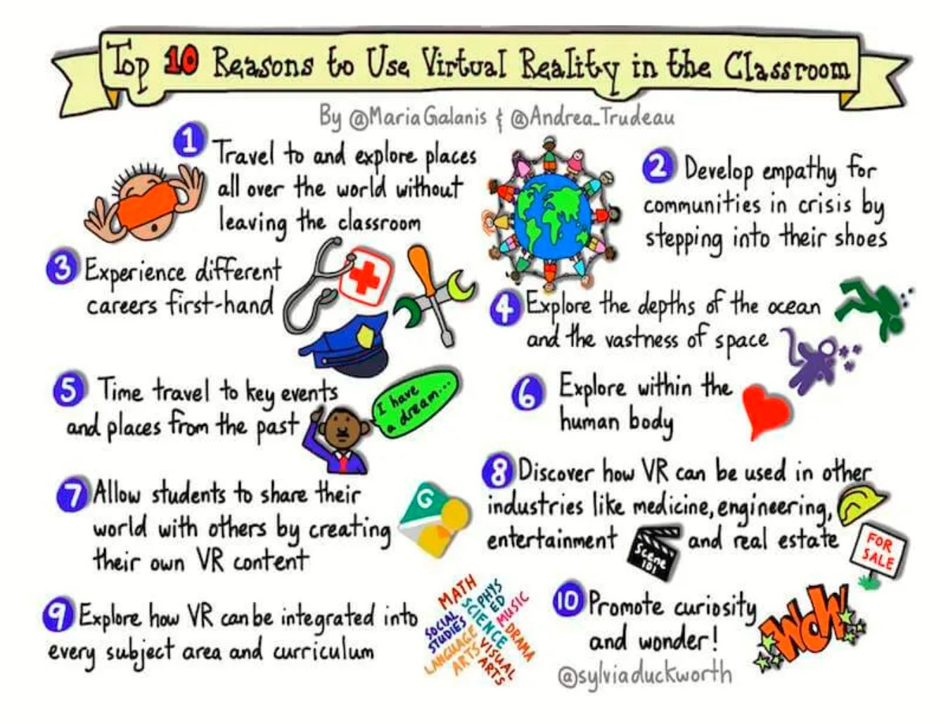 Top 10 Reasons To Use Virtual Reality In The Classroom